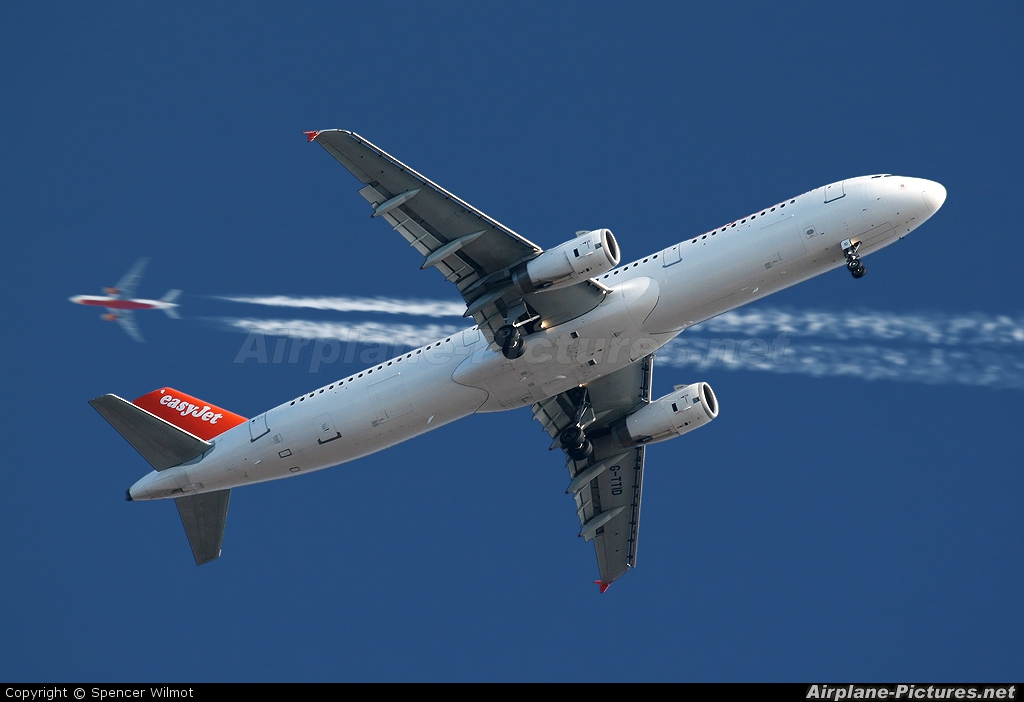 easyJet G-TTID aircraft at London - Gatwick