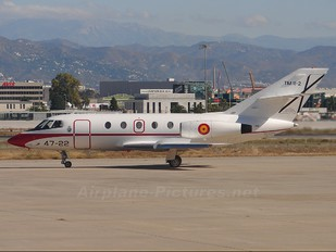 TM.11-2 - Spain - Air Force Dassault Falcon 20