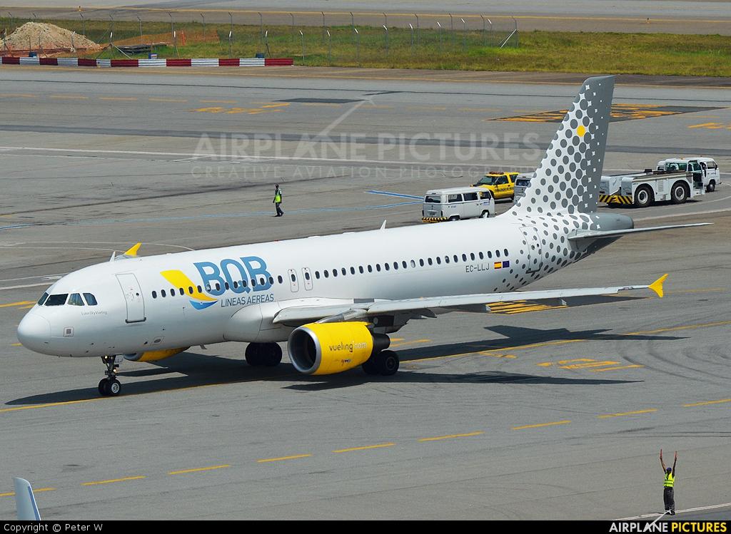 BQB Lineas Aereas EC-LLJ aircraft at São Paulo - Guarulhos