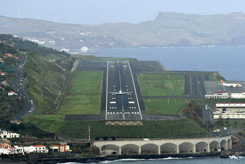 Airports overview