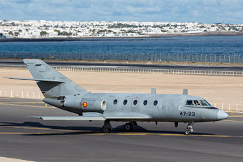 TM. 11-3 - Spain - Air Force Dassault Falcon 20ECM