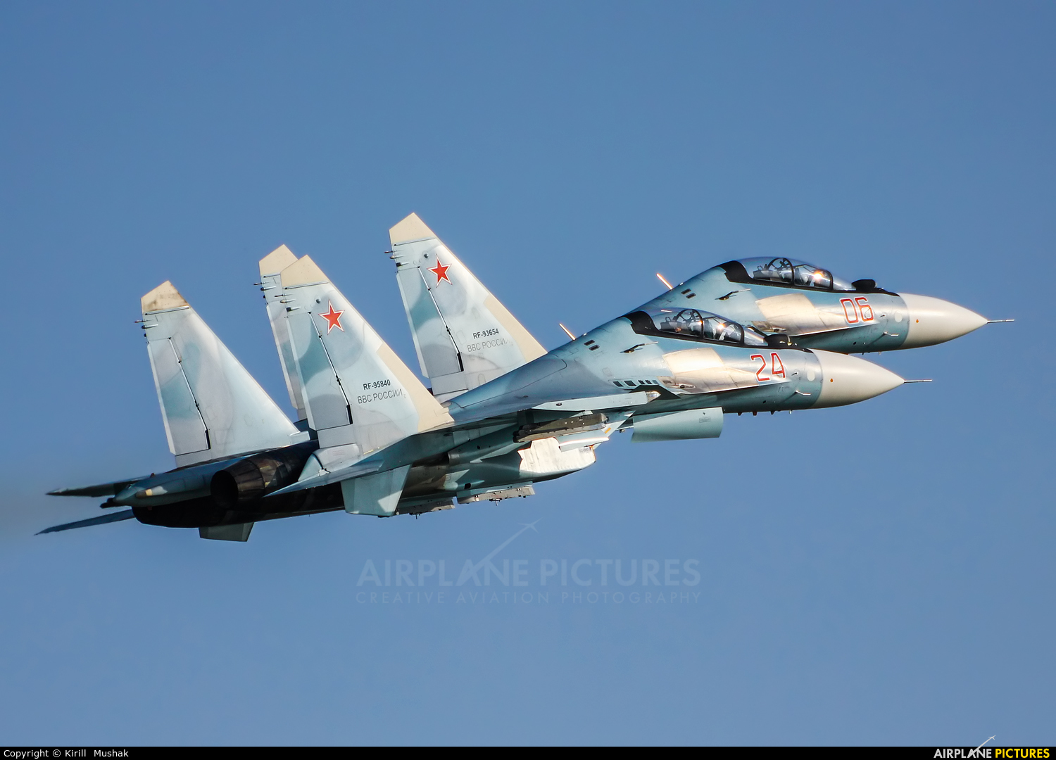 """Russia - Air Force """"Falcons of Russia"""" RF-95840 aircraft at Undisclosed Location"""
