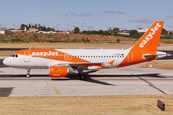 G-EZDK - easyJet Airbus A319