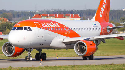 OE-LQN - easyJet Europe Airbus A319