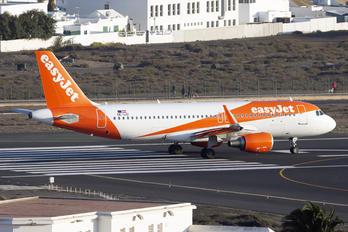 OE-IJU - easyJet Airbus A320